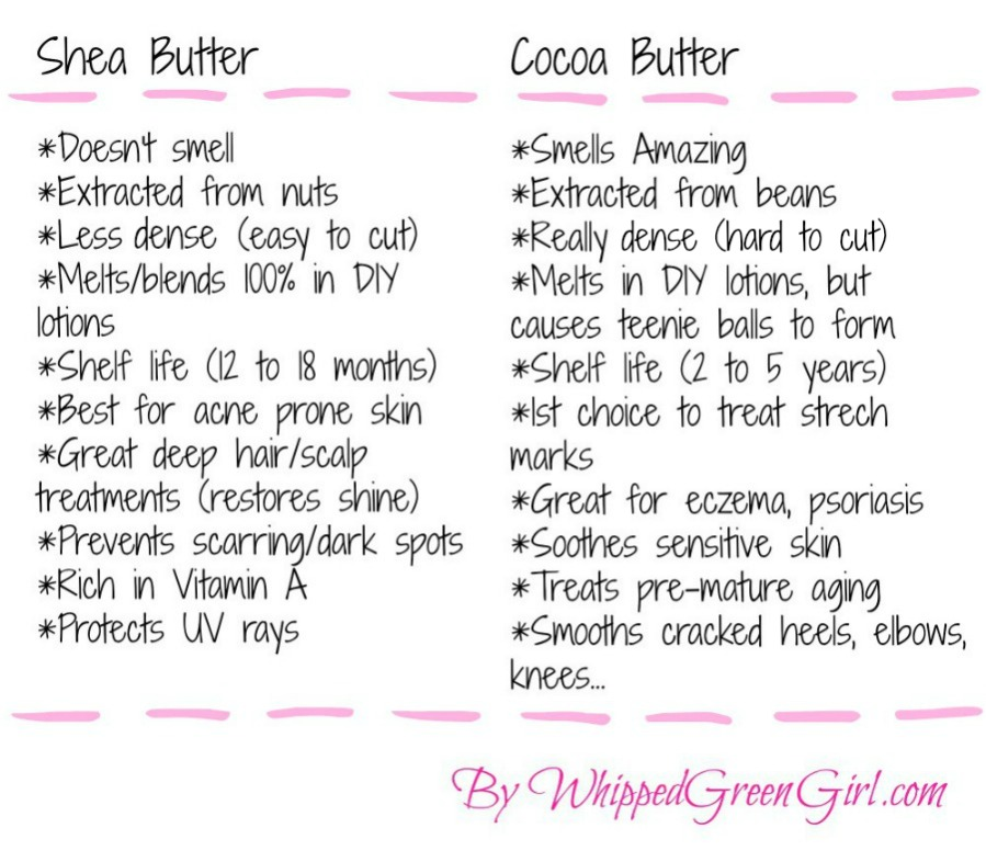 Shea Butter VS Cocoa Butter (by WhippedGreenGirl.com) Benefits, Uses, Handling - #Organic #DIY #Skincare #Tips